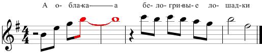 Пример синкопы